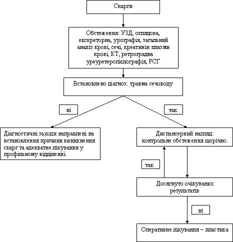 руснит 209м схема принципиальная